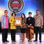 GCG-Awards-Warta-Ekonomi-LippoInsurance-1